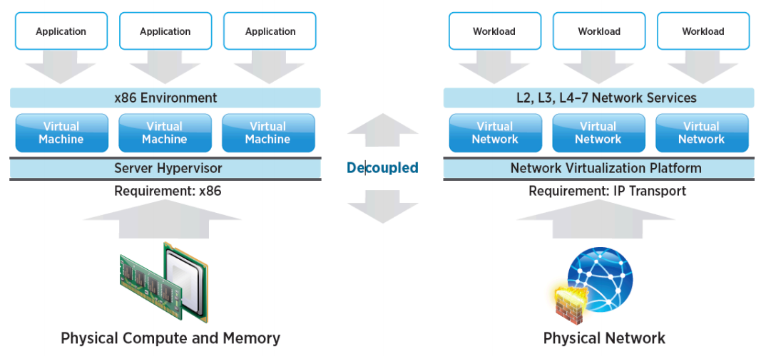 cloud and virtual data storage networking pdf download